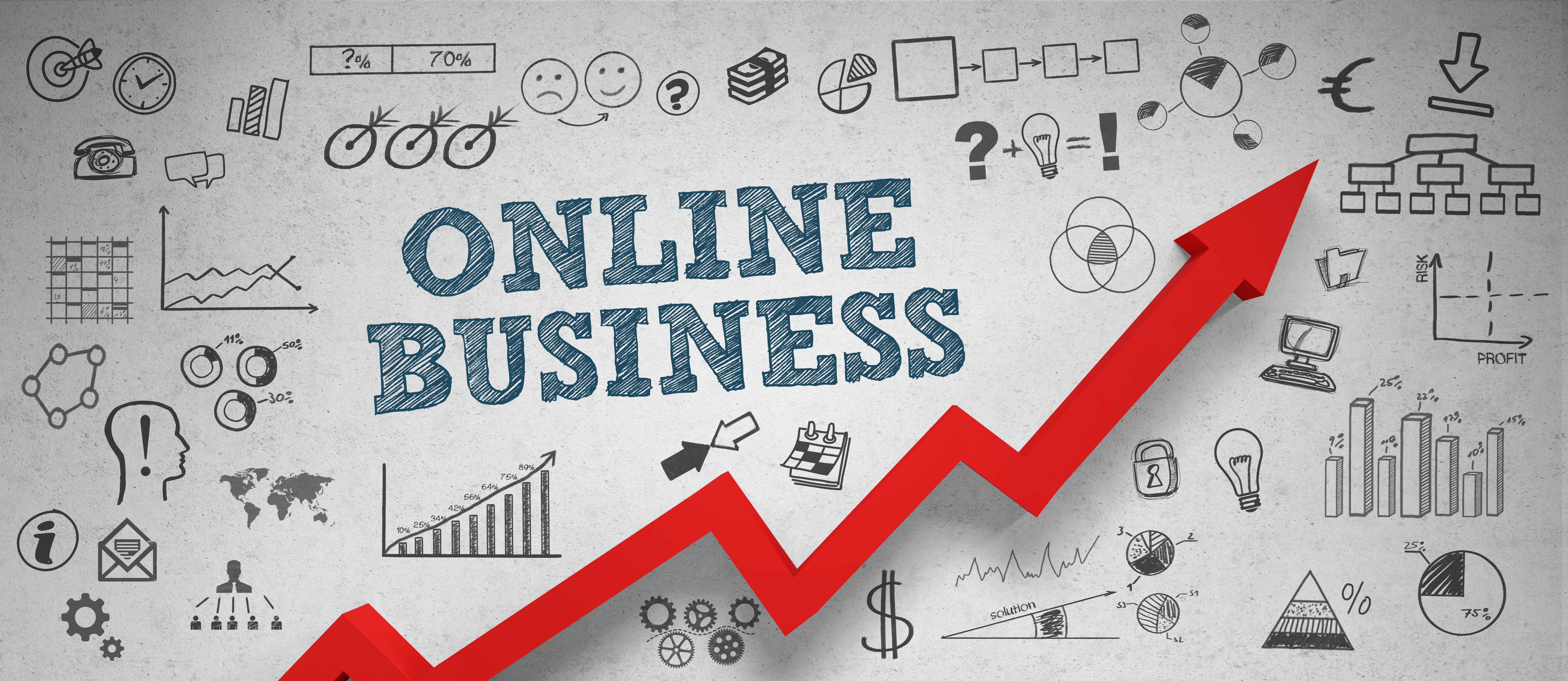 CSOB Sales Page Online Business
